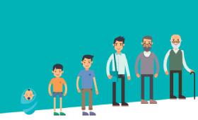 Presentación estudio Envejecimiento de la población. Un reto social y empresarial.