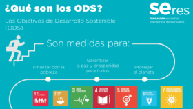 Oportunidades de los ODS para las compañías