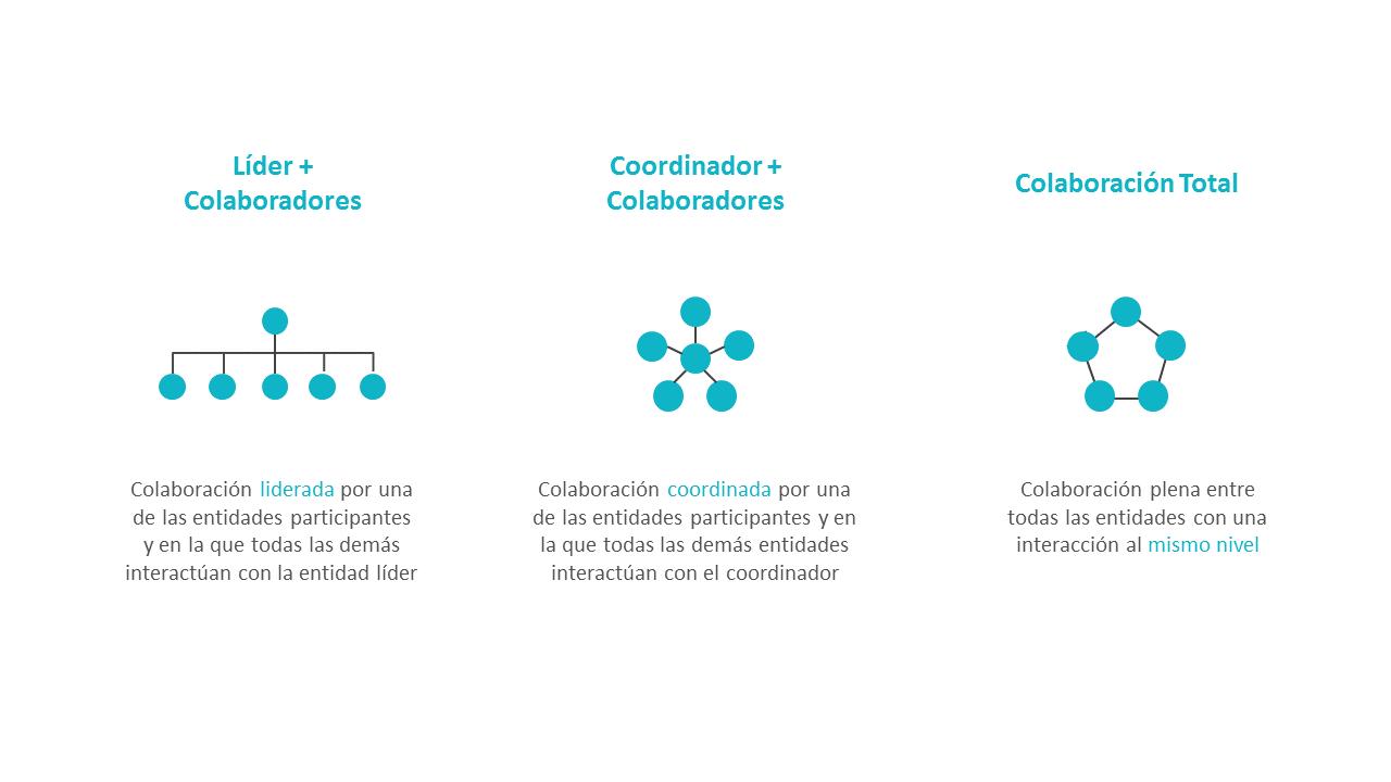 colaboracion_de_empresas