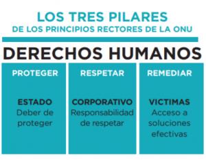 empresa_derechos_humanos