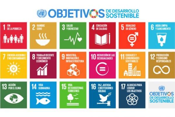 Cómo contribuye Santalucía a la Agenda 2030